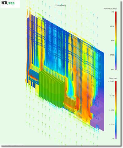 """""""过去从热分析学角度评估一个电路板"""