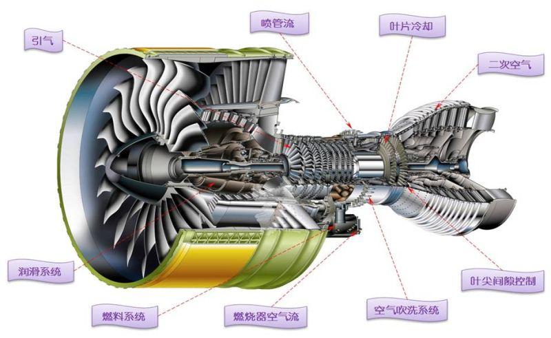 该求解器能模拟涡轮发动机内由预旋喷嘴